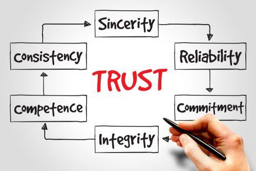 trust process flow chart